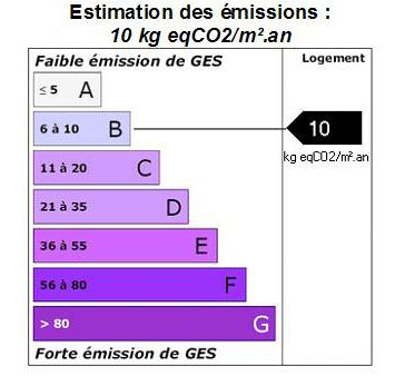 DEP Estimation d'émission